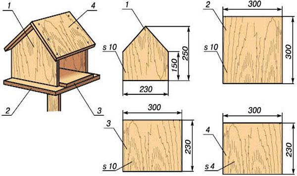 классическая деревянная кормушка