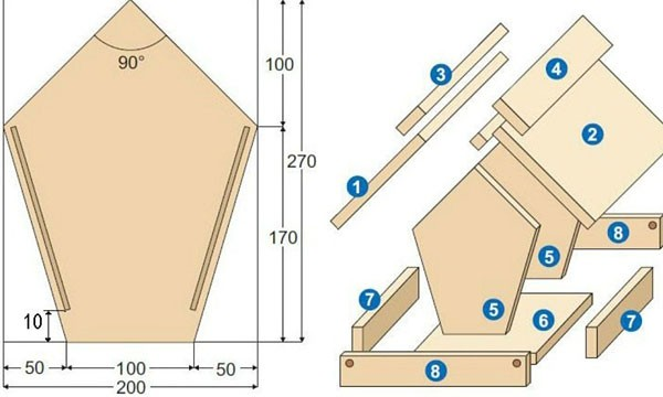 делаем деревянную кормушку