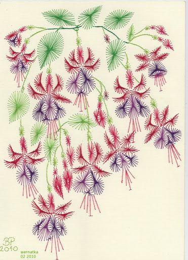 простые цветы изонить