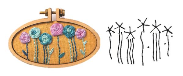 оформление и схема вышивки роз